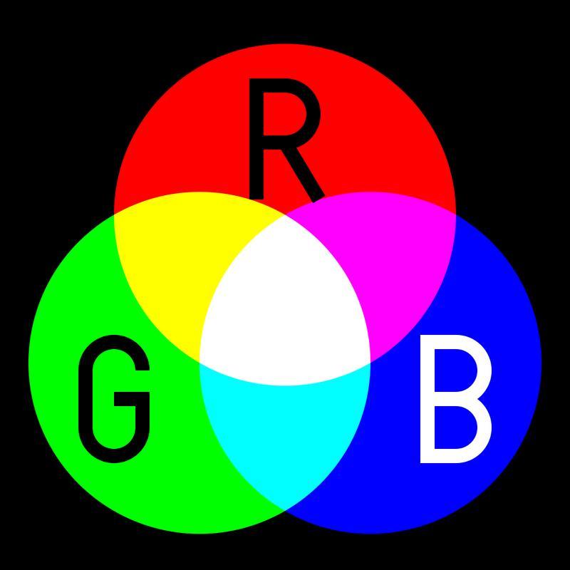 Learn colours in Italian