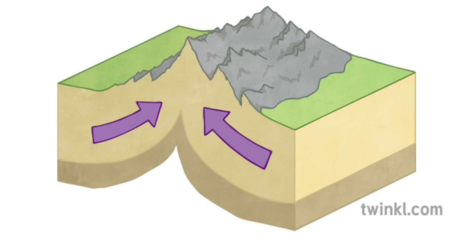 What plate boundary is this and describe its characteristics