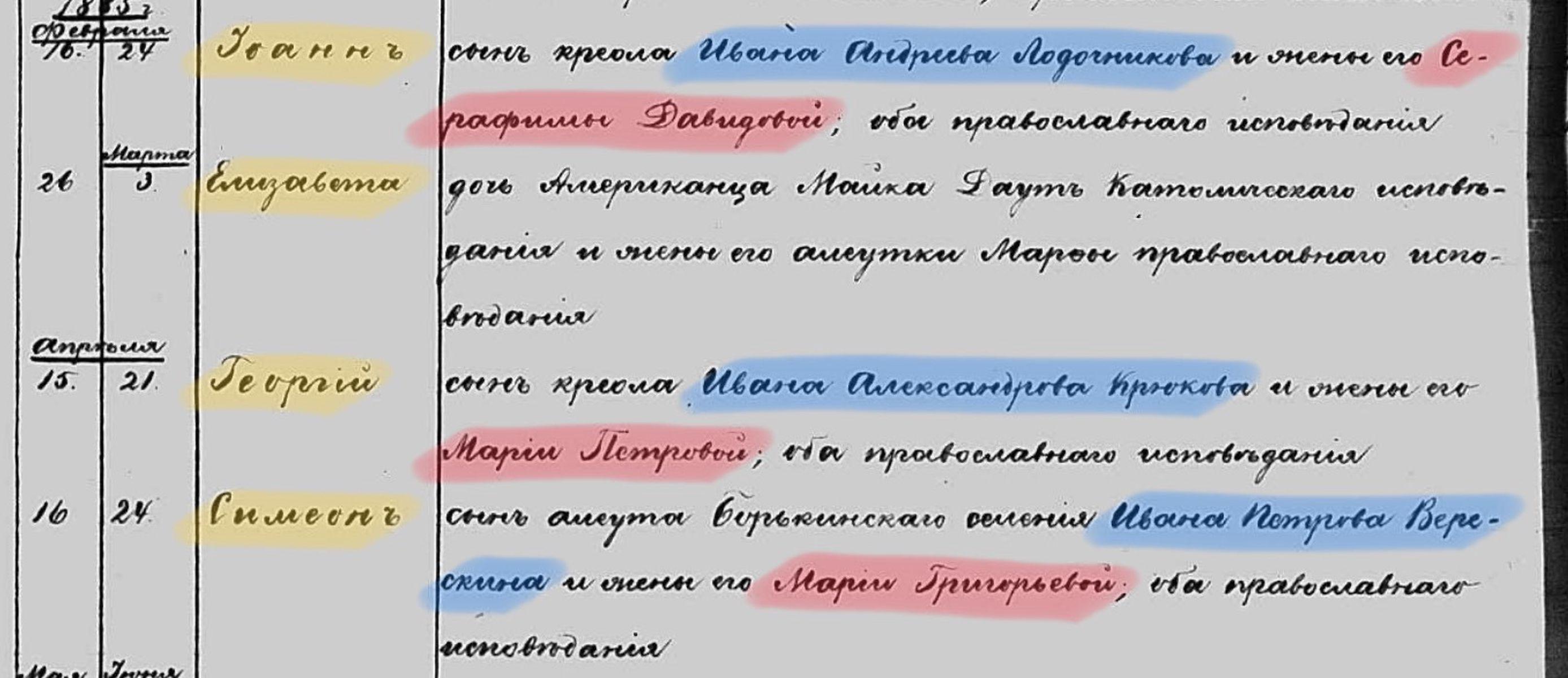 russian for vietnamese (tiếng nga cho người việt a1, a2, b1)