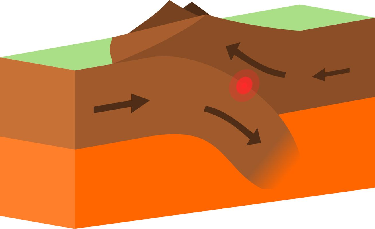 What plate boundary is this